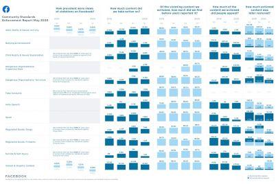 Facebook-Data-Snapshot_Credit-to-Facebook.jpg