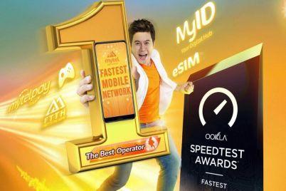 Mytel-No.1-Fastest-Network-in-Myanmar.jpg