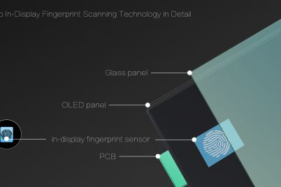 Vivo-In-Display-Fingerprint-Scanning-Technology-in-Detail.jpg