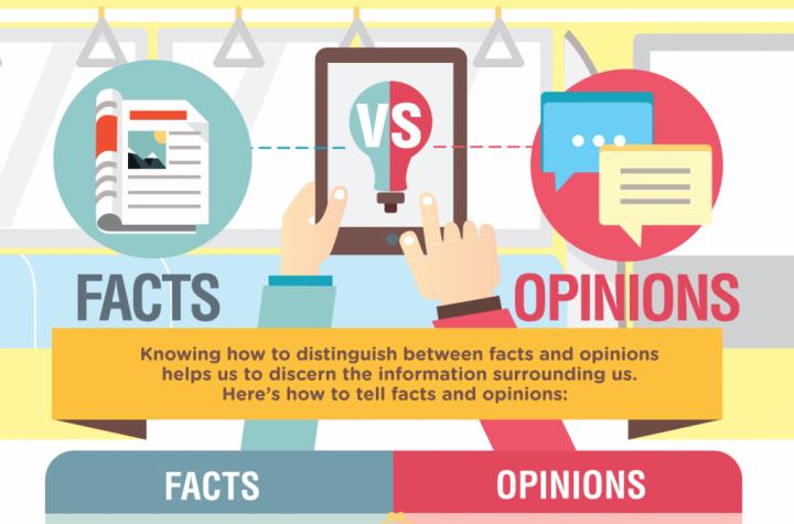 factsvsopinion-infoheader-e1450166907611-1024x676.png