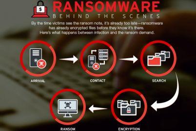 ransomwareimage1.jpg